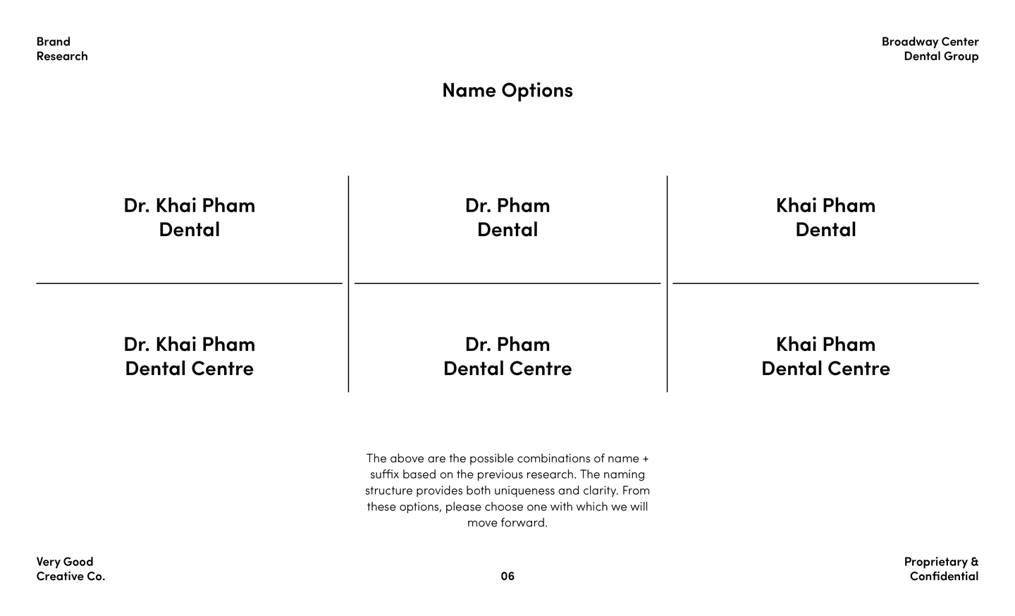 Name selection process for dental clinic rebrand